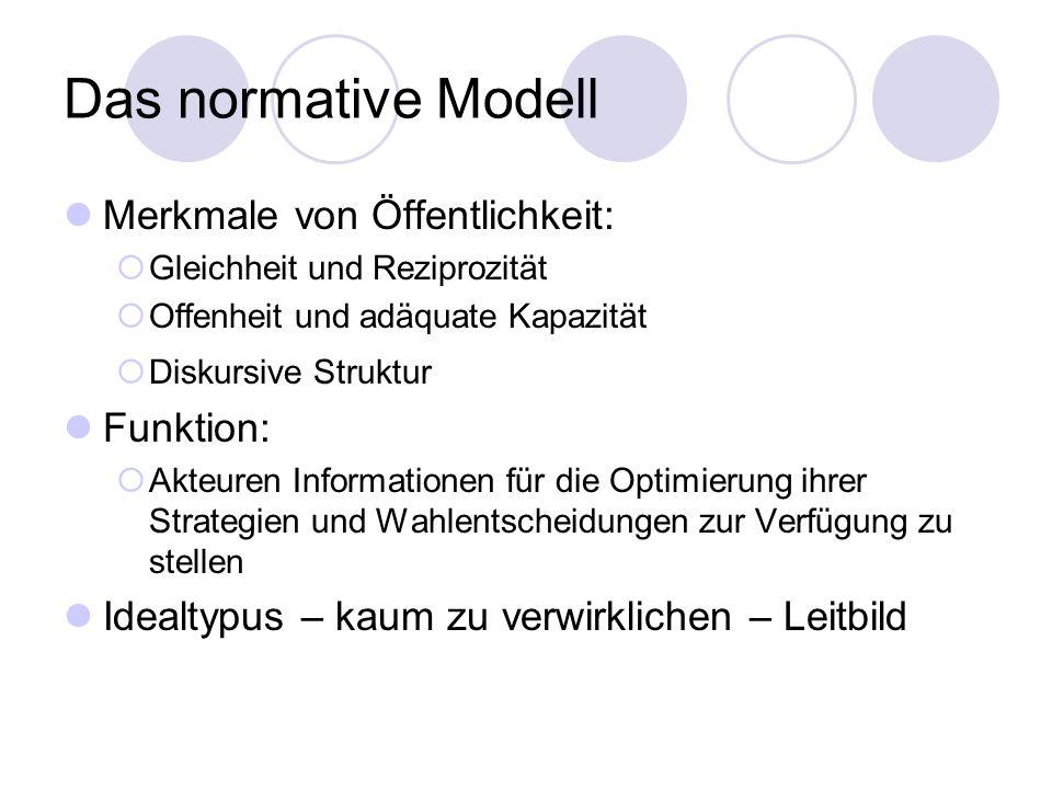 Das normative Modell Merkmale von Öffentlichkeit: Funktion: