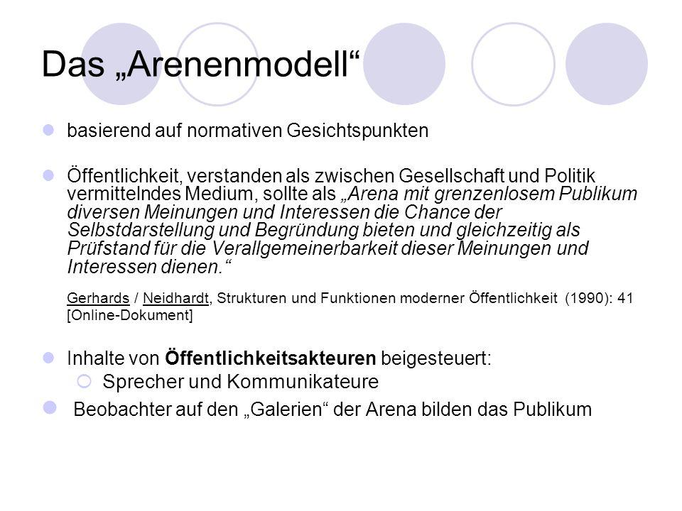 """Das """"Arenenmodell basierend auf normativen Gesichtspunkten."""