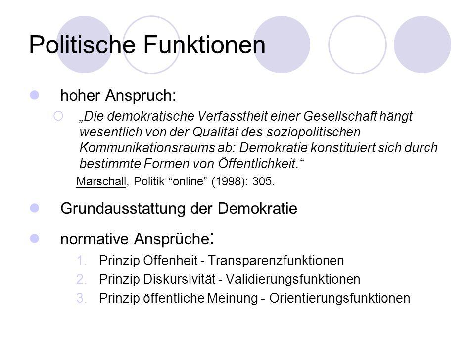 Politische Funktionen