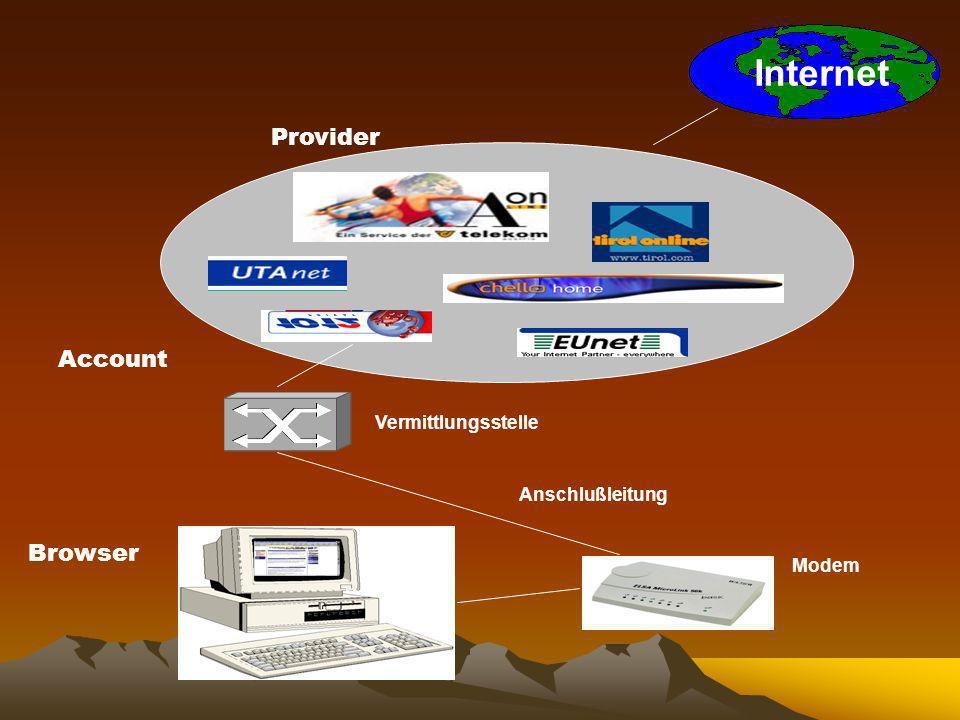 Internet Provider Account Browser Vermittlungsstelle Anschlußleitung