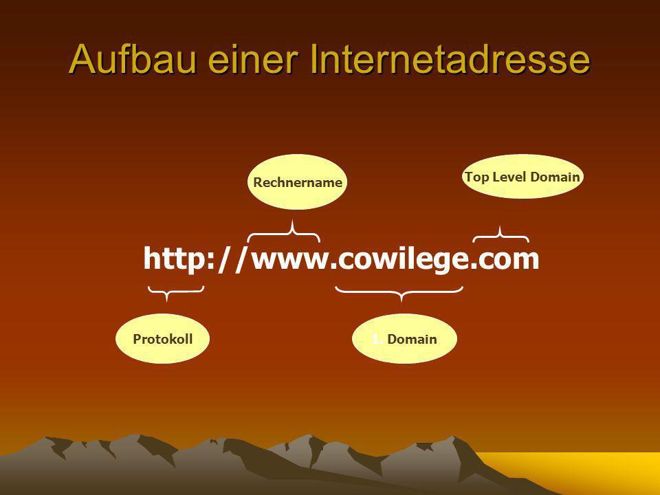 Aufbau einer Internetadresse