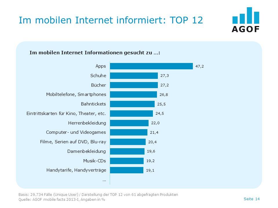 Im mobilen Internet informiert: TOP 12