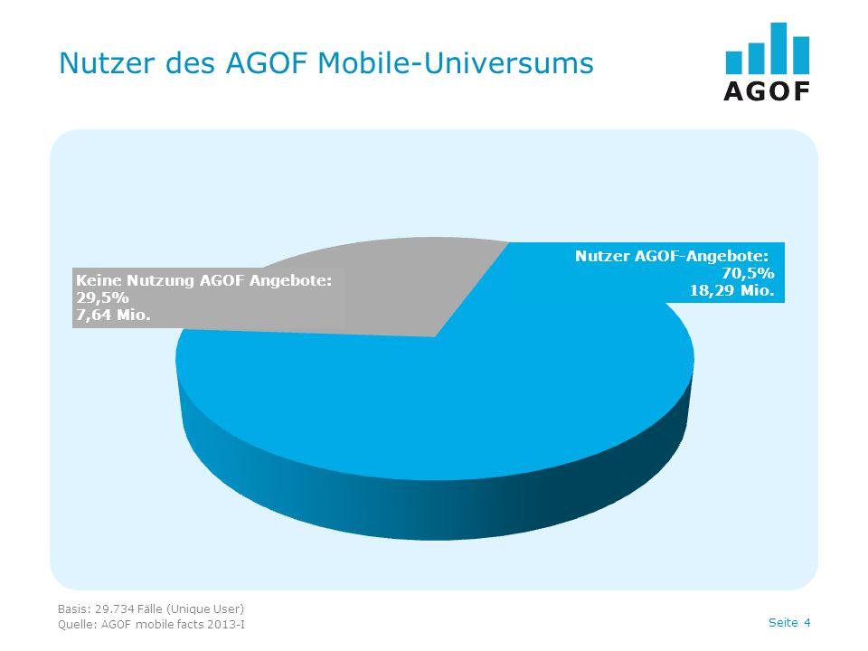 Nutzer des AGOF Mobile-Universums