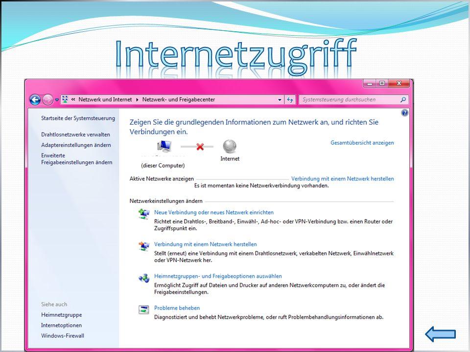 Internetzugriff