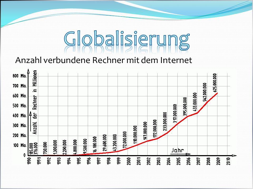 Globalisierung Anzahl verbundene Rechner mit dem Internet