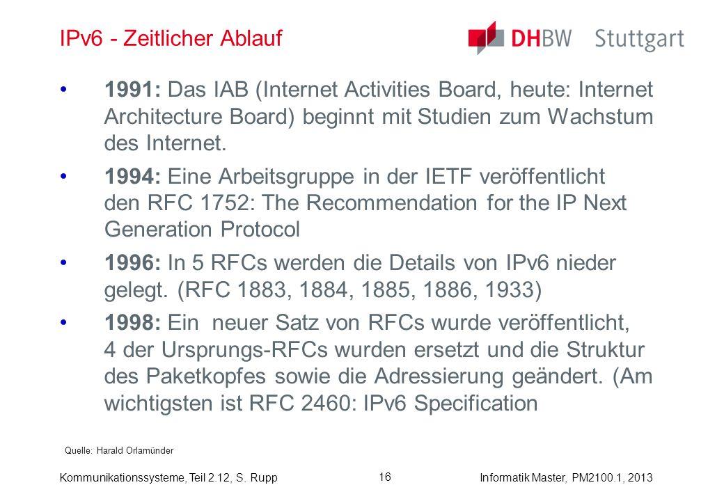 IPv6 - Zeitlicher Ablauf