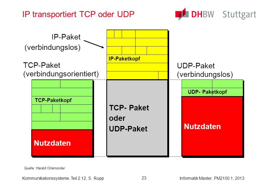 IP transportiert TCP oder UDP