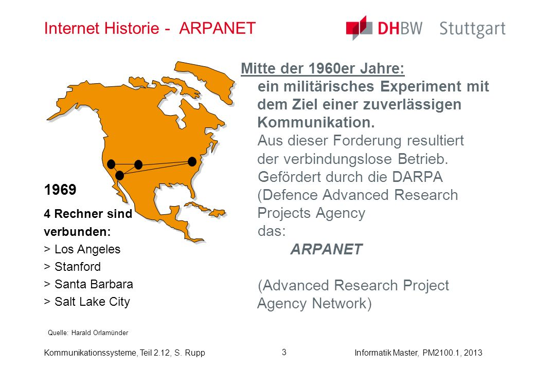 Internet Historie - ARPANET