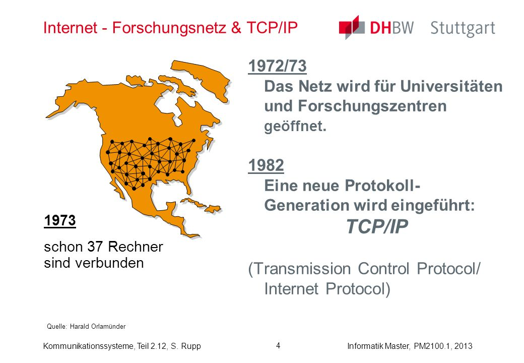 Internet - Forschungsnetz & TCP/IP
