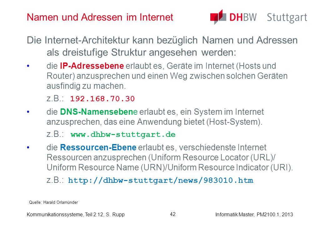 Namen und Adressen im Internet