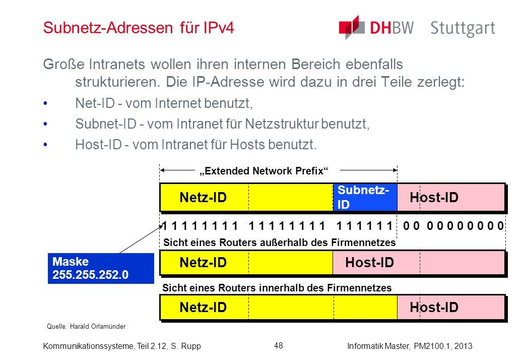 Subnetz-Adressen für IPv4