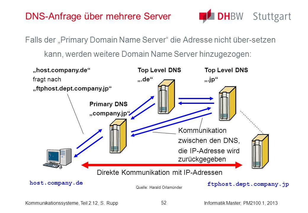 DNS-Anfrage über mehrere Server