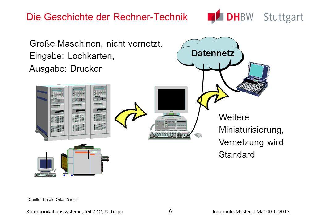 Die Geschichte der Rechner-Technik