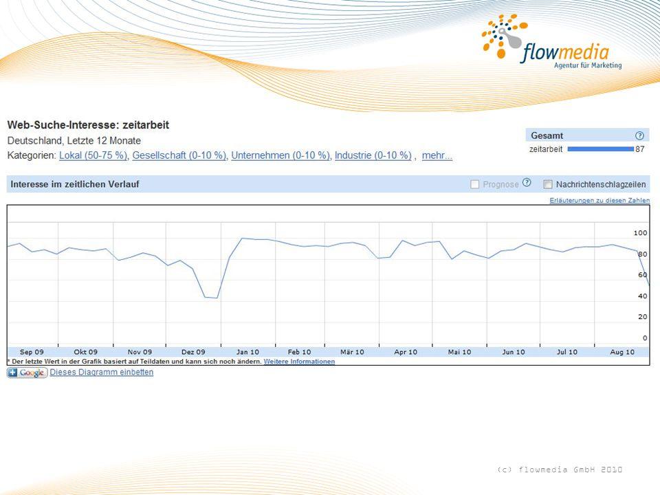 (c) flowmedia GmbH 2010