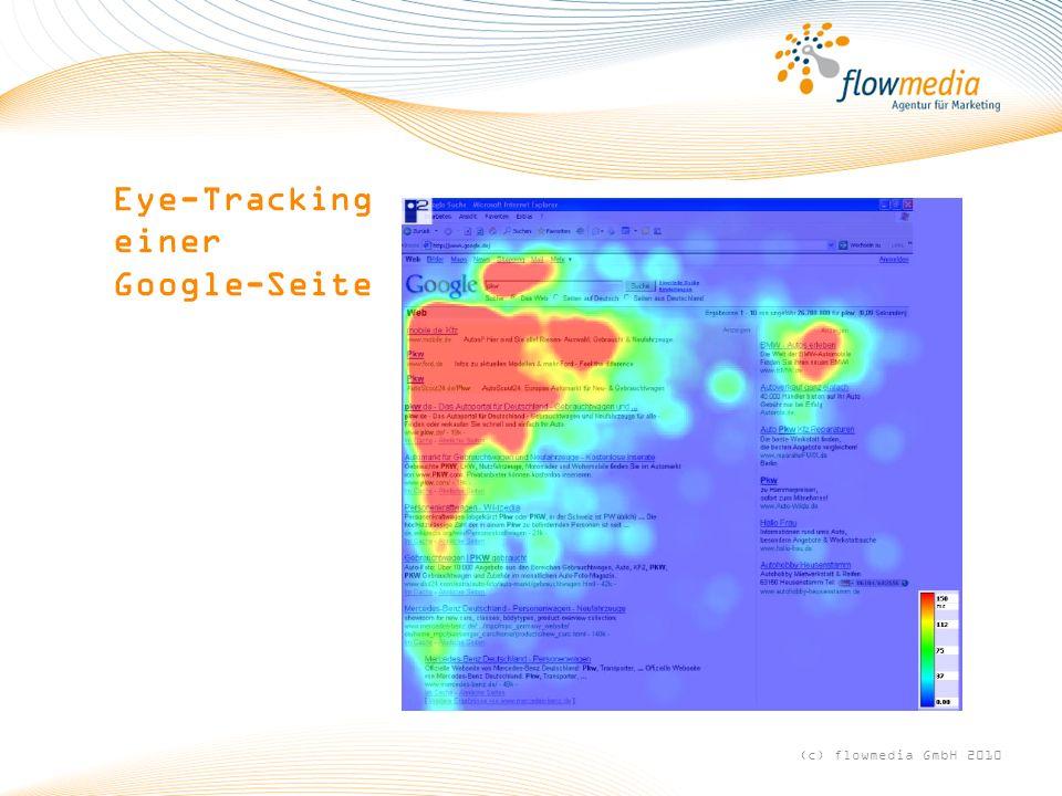 Eye-Tracking einer Google-Seite