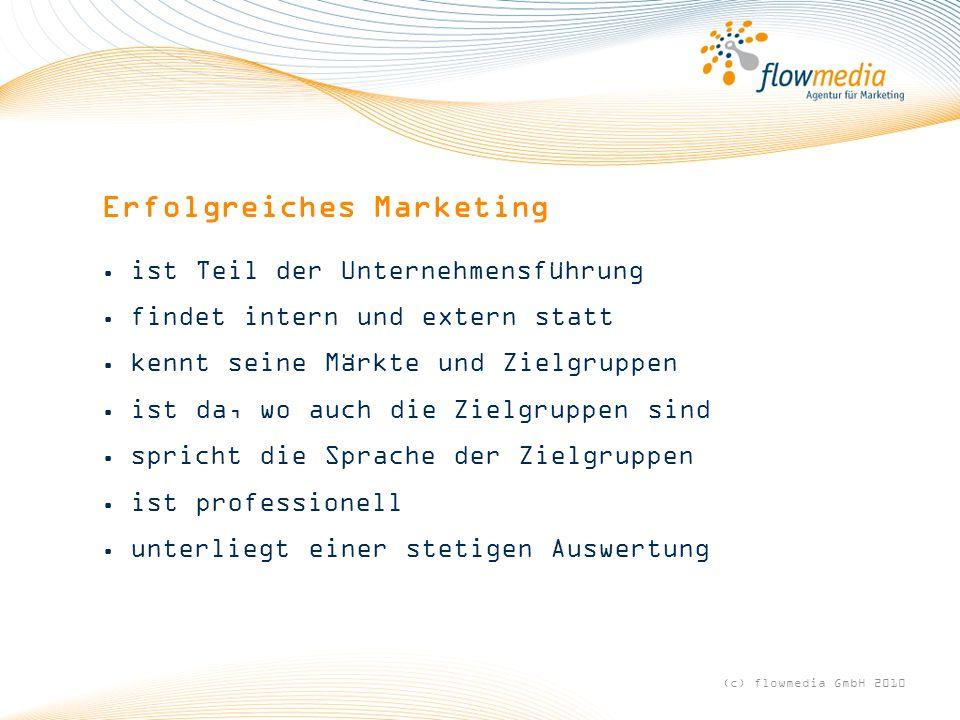 Erfolgreiches Marketing