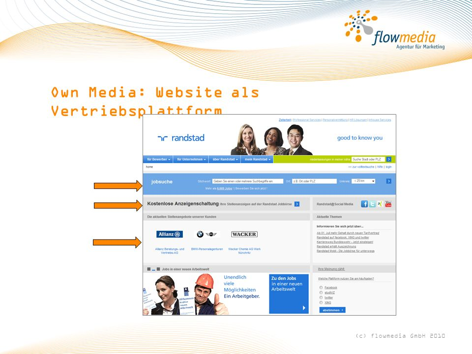 Own Media: Website als Vertriebsplattform
