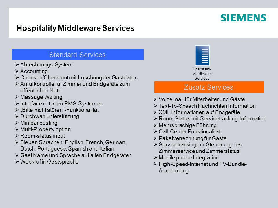 Hospitality Middleware Services