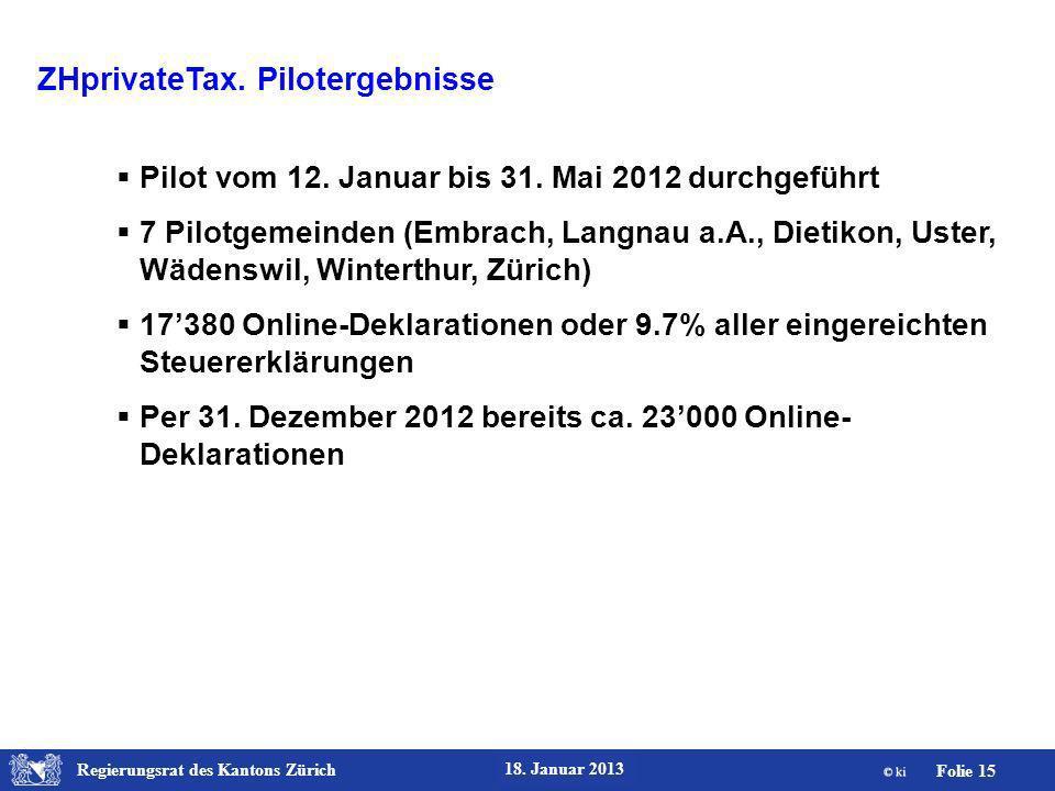 ZHprivateTax. Pilotergebnisse