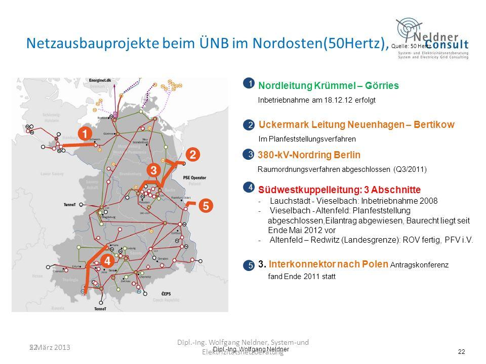 Netzausbauprojekte beim ÜNB im Nordosten(50Hertz), Quelle: 50 Hertz
