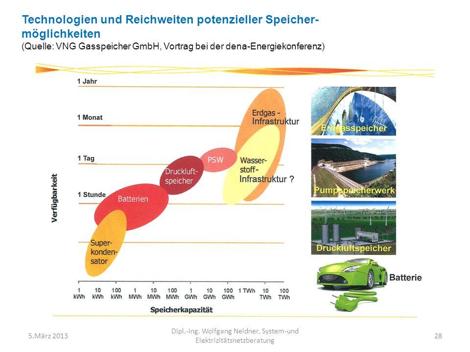 Dipl.-Ing. Wolfgang Neldner, System-und Elektrizitätsnetzberatung