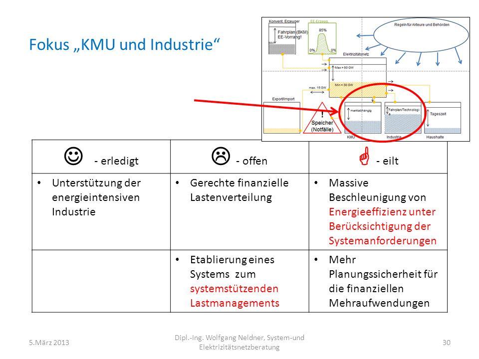 """Fokus """"KMU und Industrie"""