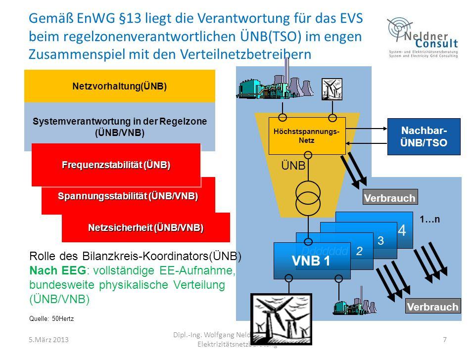Gemäß EnWG §13 liegt die Verantwortung für das EVS beim regelzonenverantwortlichen ÜNB(TSO) im engen Zusammenspiel mit den Verteilnetzbetreibern