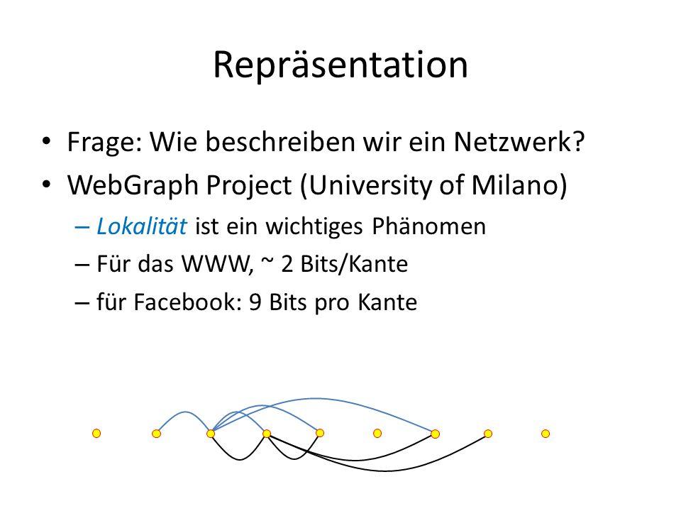 Repräsentation Frage: Wie beschreiben wir ein Netzwerk