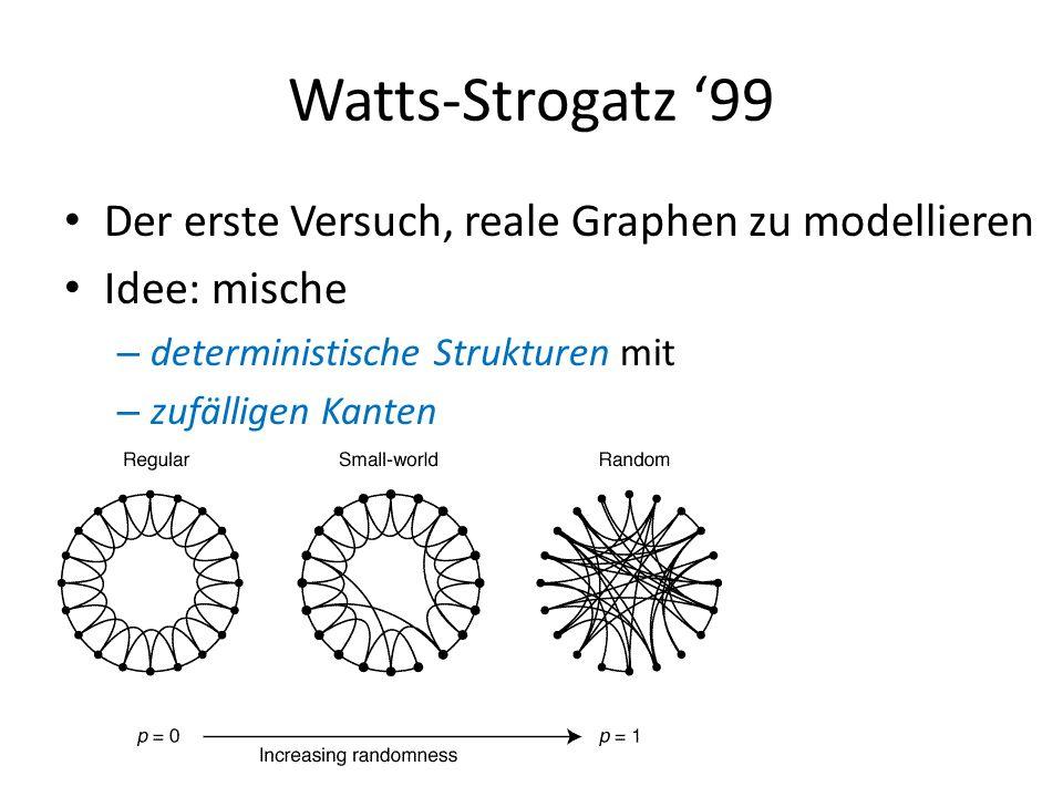Watts-Strogatz '99 Der erste Versuch, reale Graphen zu modellieren