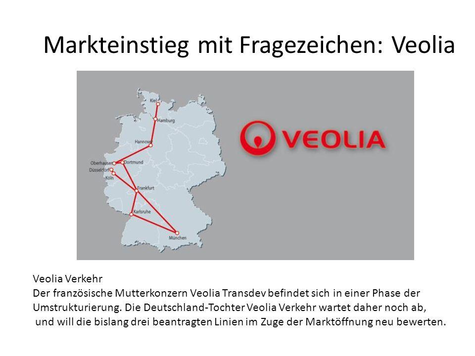 Markteinstieg mit Fragezeichen: Veolia