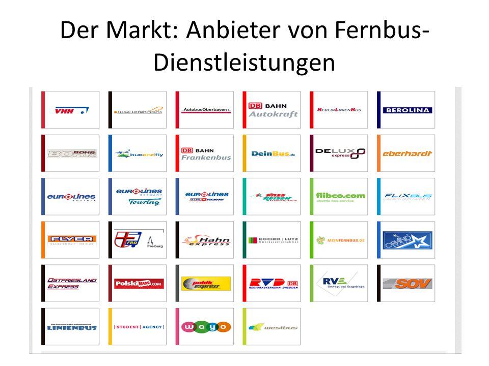 Der Markt: Anbieter von Fernbus-Dienstleistungen