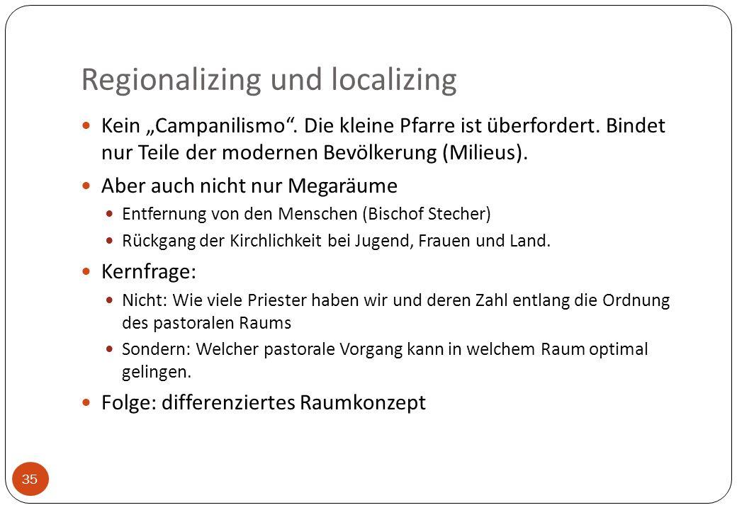 Regionalizing und localizing