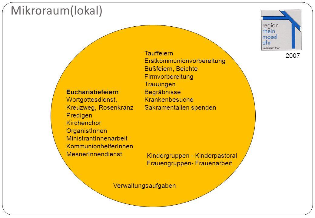 Mikroraum(lokal) Tauffeiern 2007 Erstkommunionvorbereitung