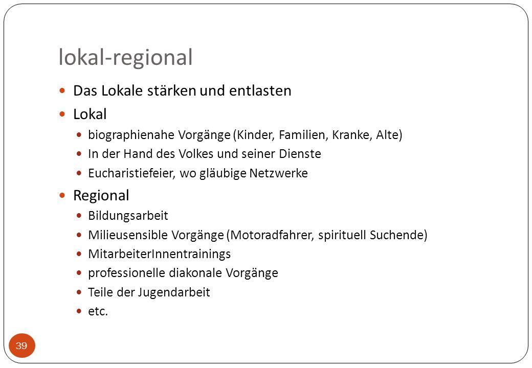 lokal-regional Das Lokale stärken und entlasten Lokal Regional