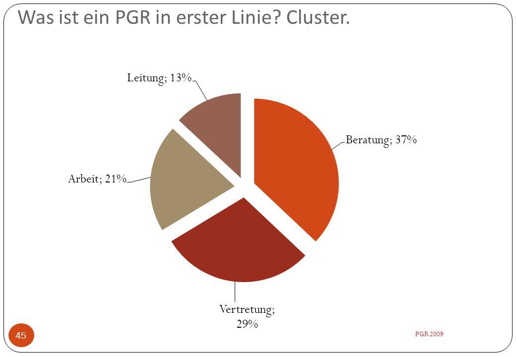 Was ist ein PGR in erster Linie Cluster.