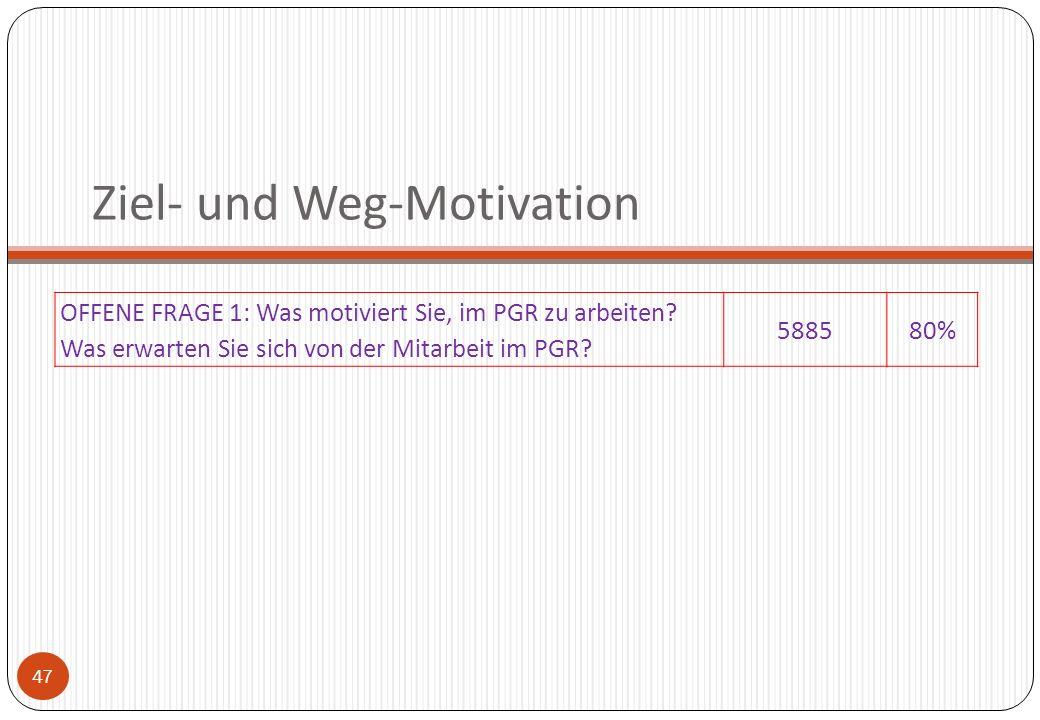 Ziel- und Weg-Motivation