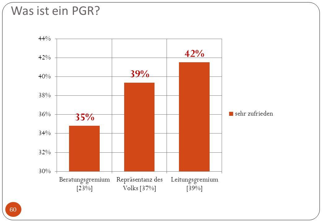 Was ist ein PGR