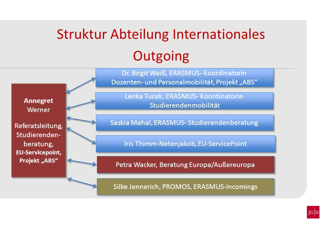 "EU-Servicepoint, Projekt ""ABS"