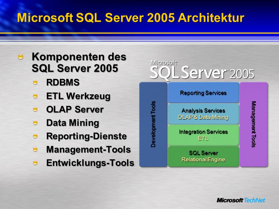 Microsoft SQL Server 2005 Architektur