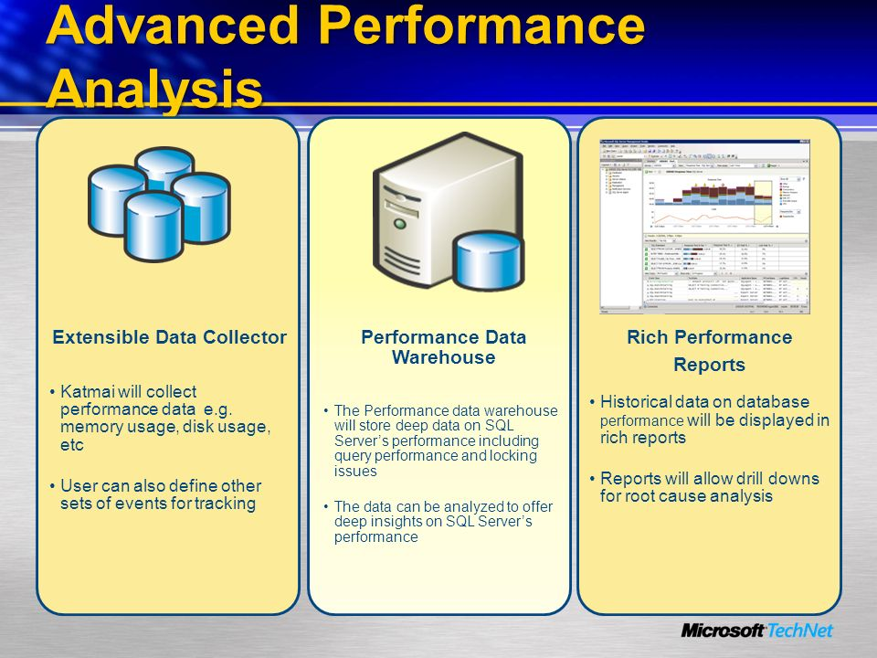 Advanced Performance Analysis