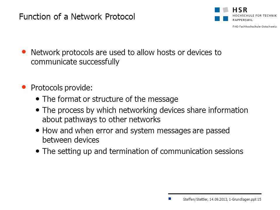 Function of a Network Protocol