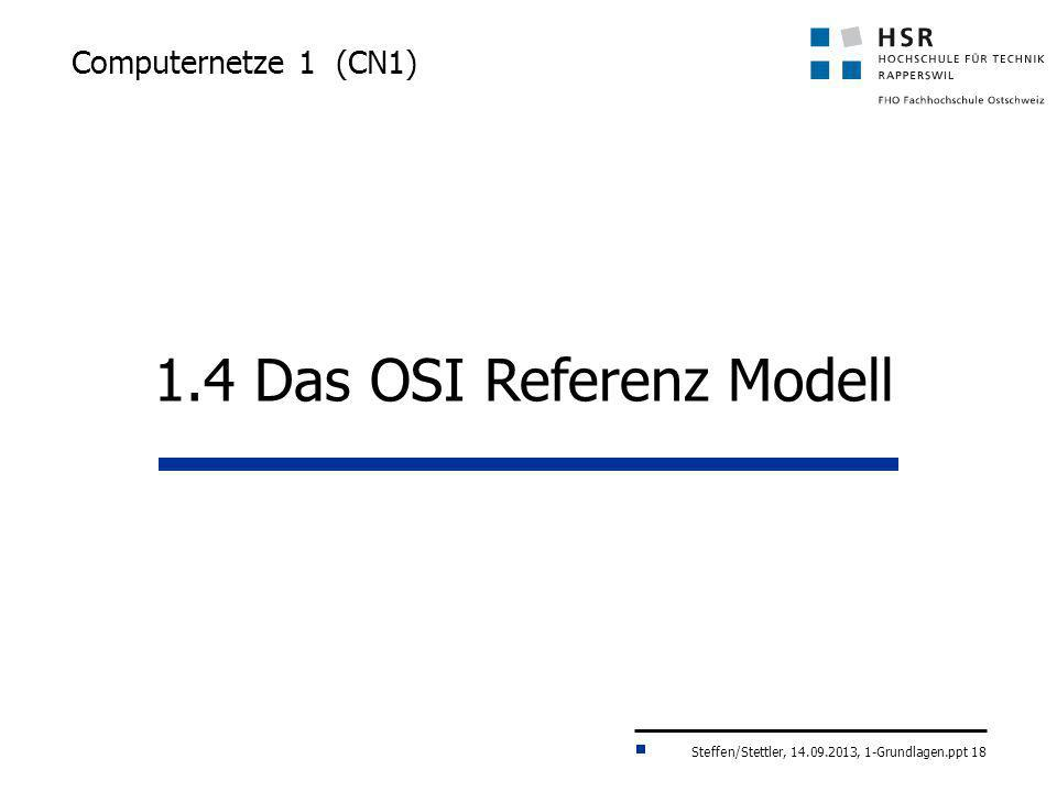 1.4 Das OSI Referenz Modell
