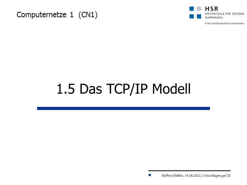 Computernetze 1 (CN1) 1.5 Das TCP/IP Modell