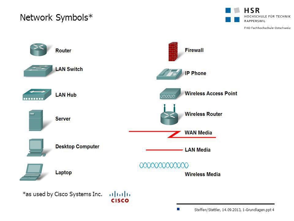 Network Symbols* *as used by Cisco Systems Inc.
