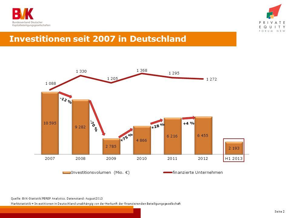 Investitionen seit 2007 in Deutschland