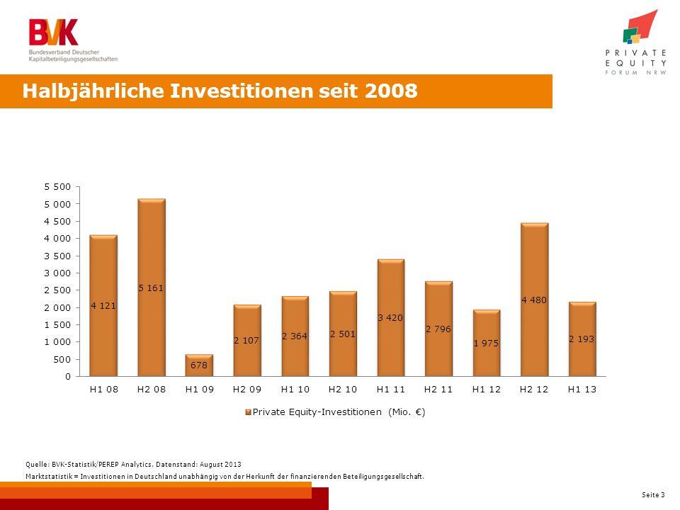 Halbjährliche Investitionen seit 2008