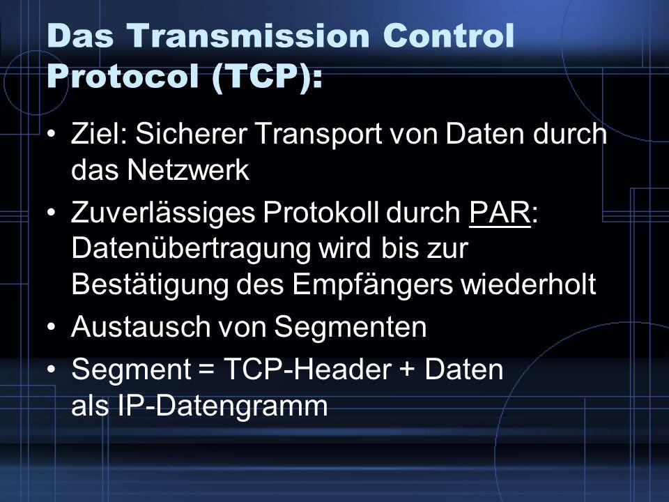 Das Transmission Control Protocol (TCP):
