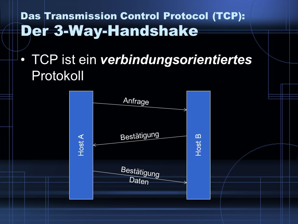 Das Transmission Control Protocol (TCP): Der 3-Way-Handshake
