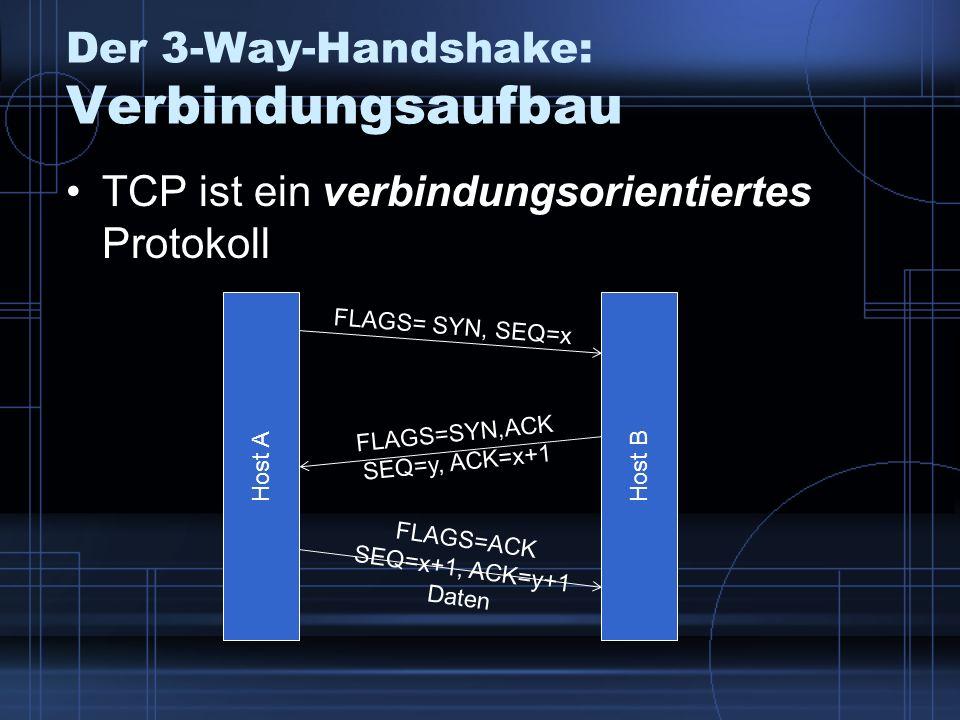 Der 3-Way-Handshake: Verbindungsaufbau