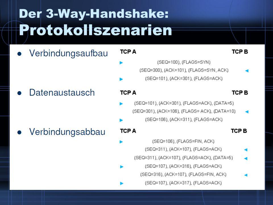 Der 3-Way-Handshake: Protokollszenarien